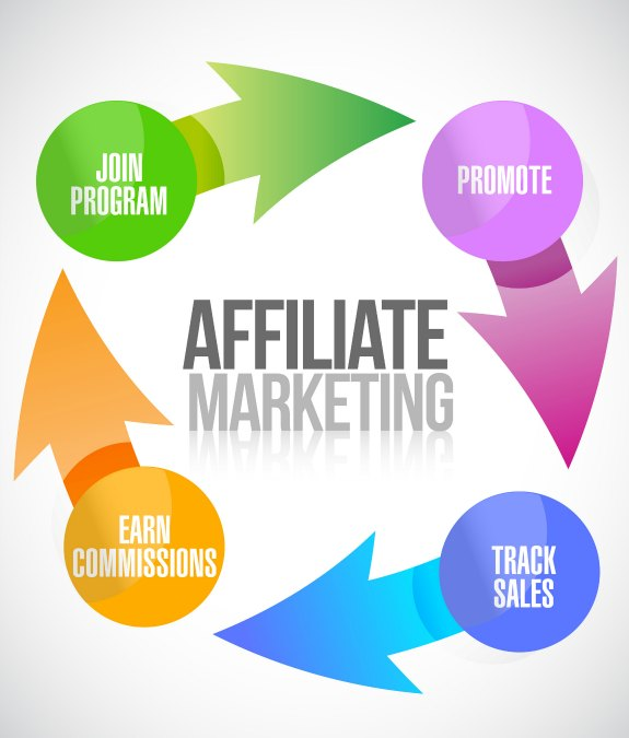 Affiliate Marketing Addon
