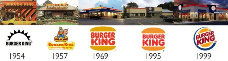 burger-king-restaurants-over-time